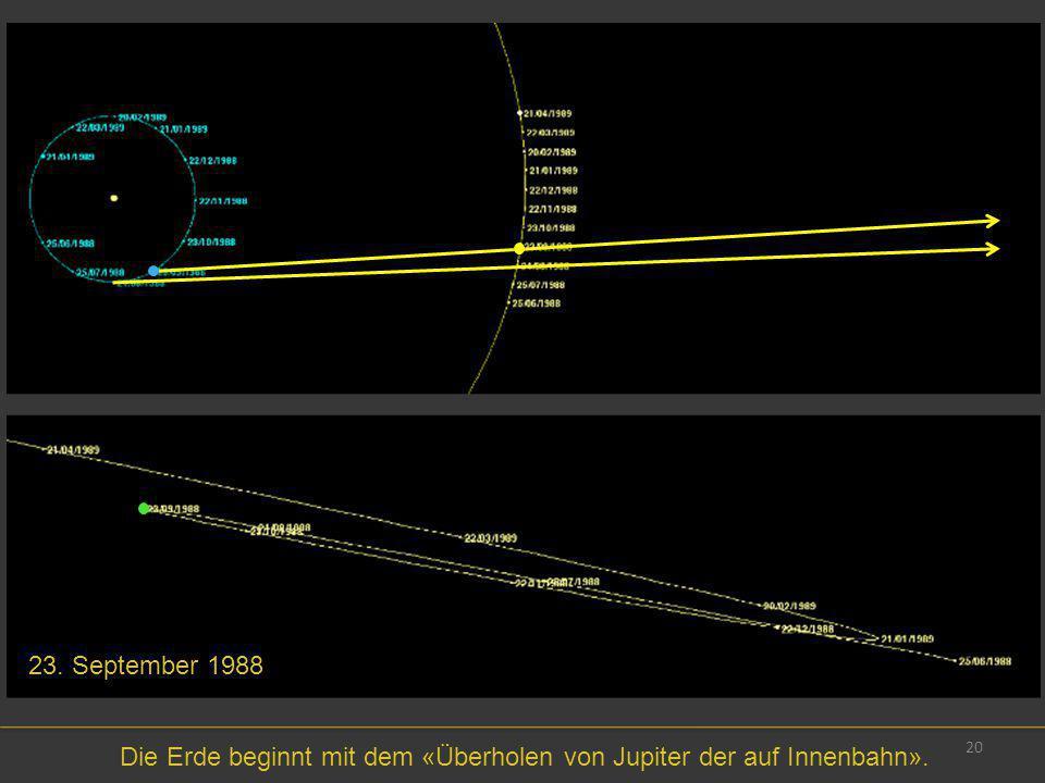 20 23. September 1988 Die Erde beginnt mit dem «Überholen von Jupiter der auf Innenbahn».