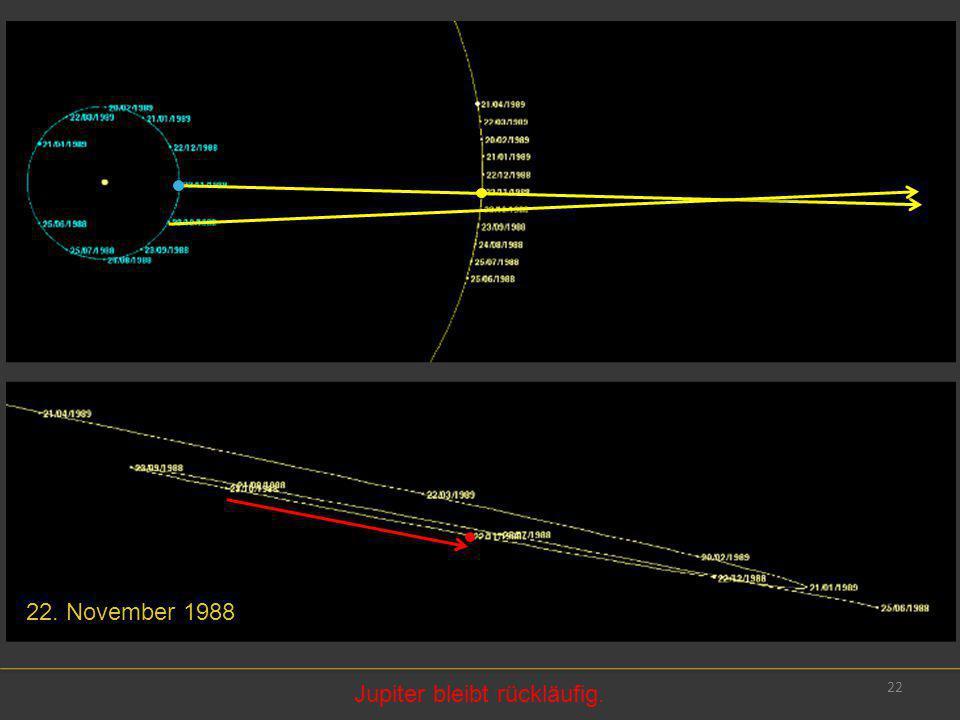 22 22. November 1988 Jupiter bleibt rückläufig.