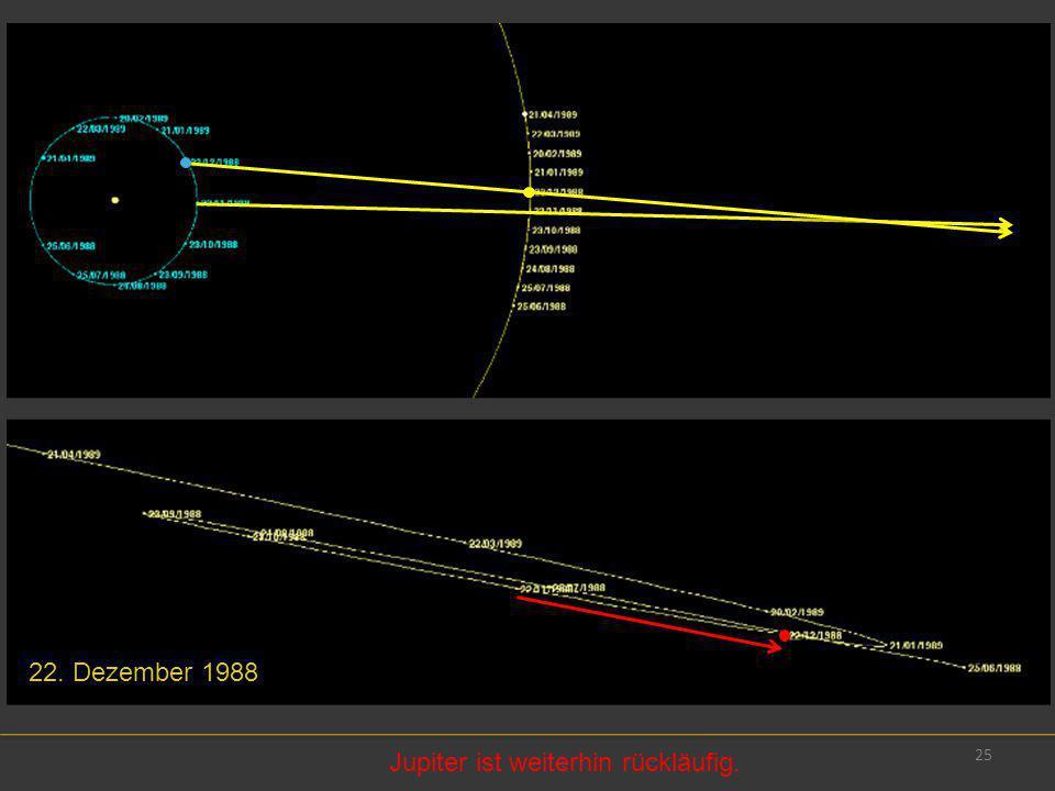 25 22. Dezember 1988 Jupiter ist weiterhin rückläufig.