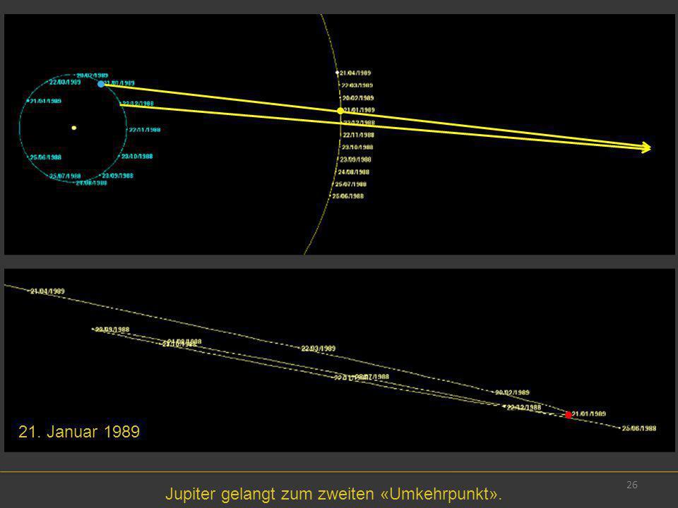 26 21. Januar 1989 Jupiter gelangt zum zweiten «Umkehrpunkt».