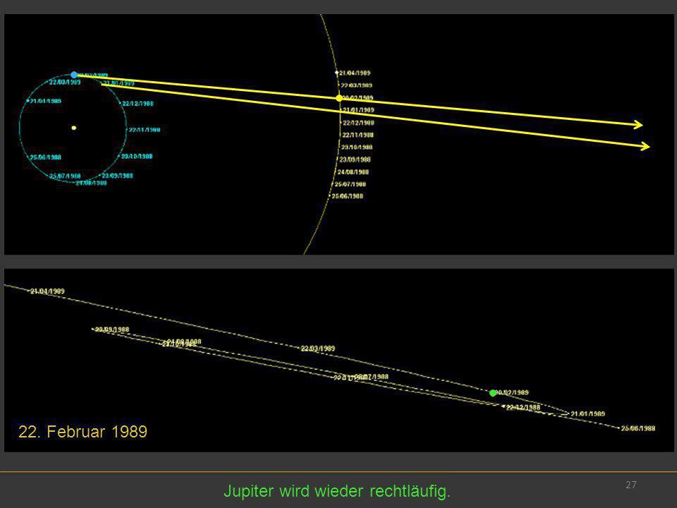27 22. Februar 1989 Jupiter wird wieder rechtläufig.