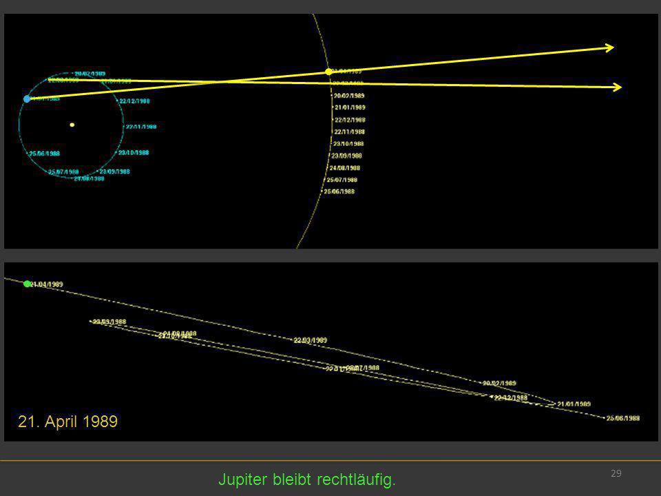 29 21. April 1989 Jupiter bleibt rechtläufig.