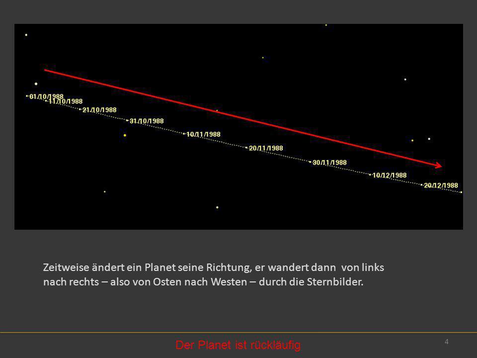 4 Zeitweise ändert ein Planet seine Richtung, er wandert dann von links nach rechts – also von Osten nach Westen – durch die Sternbilder. Der Planet i