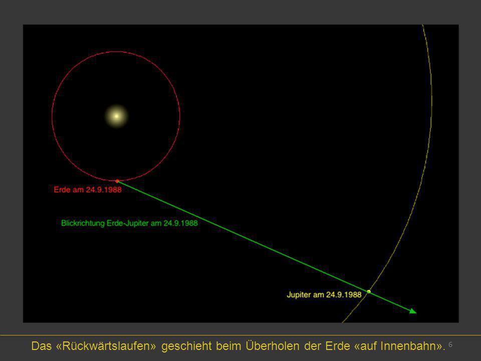 6 Das «Rückwärtslaufen» geschieht beim Überholen der Erde «auf Innenbahn».