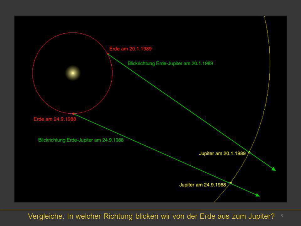 8 Vergleiche: In welcher Richtung blicken wir von der Erde aus zum Jupiter?