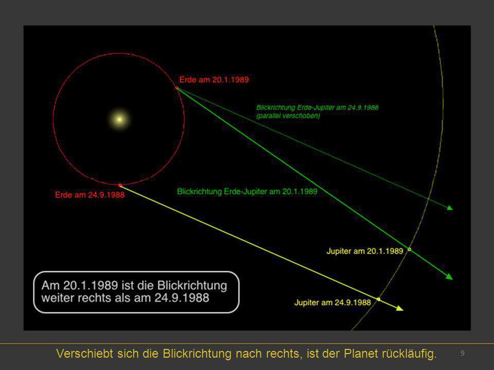 9 Verschiebt sich die Blickrichtung nach rechts, ist der Planet rückläufig.
