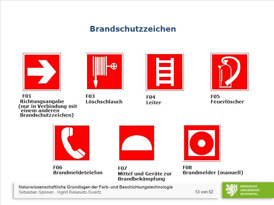 Naturwissenschaftliche Grundlagen der Farb- und Beschichtungstechnologie Sebastian Spinnen, Ingrid Reisewitz-Swertz 13 von 52 F01 Richtungsangabe (nur