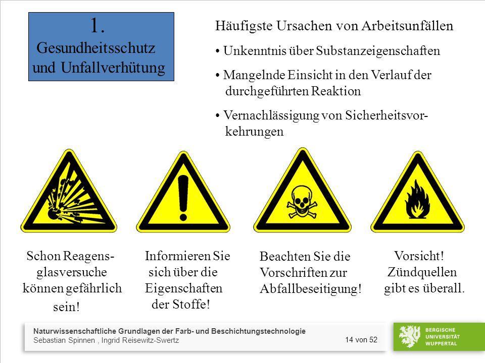 Naturwissenschaftliche Grundlagen der Farb- und Beschichtungstechnologie Sebastian Spinnen, Ingrid Reisewitz-Swertz 14 von 52 1. Gesundheitsschutz und