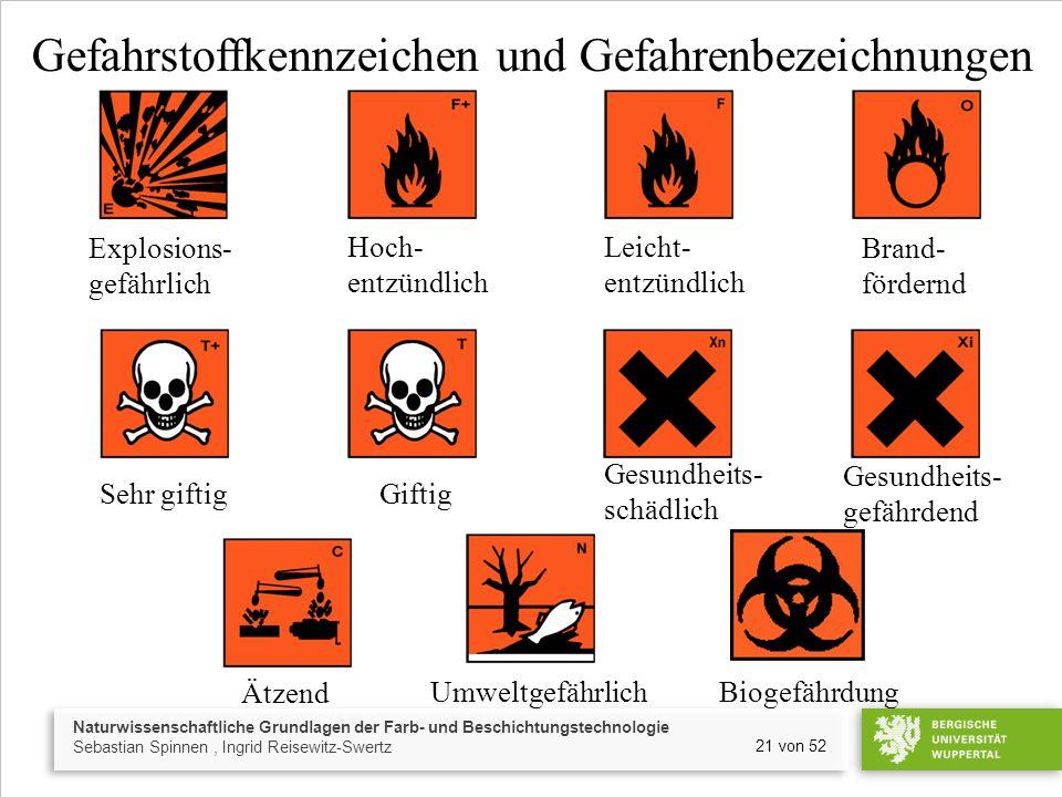 Naturwissenschaftliche Grundlagen der Farb- und Beschichtungstechnologie Sebastian Spinnen, Ingrid Reisewitz-Swertz 21 von 52 Gefahrstoffkennzeichen und Gefahrenbezeichnungen Explosions- gefährlich Hoch- entzündlich Leicht- entzündlich Brand- fördernd Sehr giftig Giftig Gesundheits- schädlich Gesundheits- gefährdend Ätzend Umweltgefährlich Biogefährdung