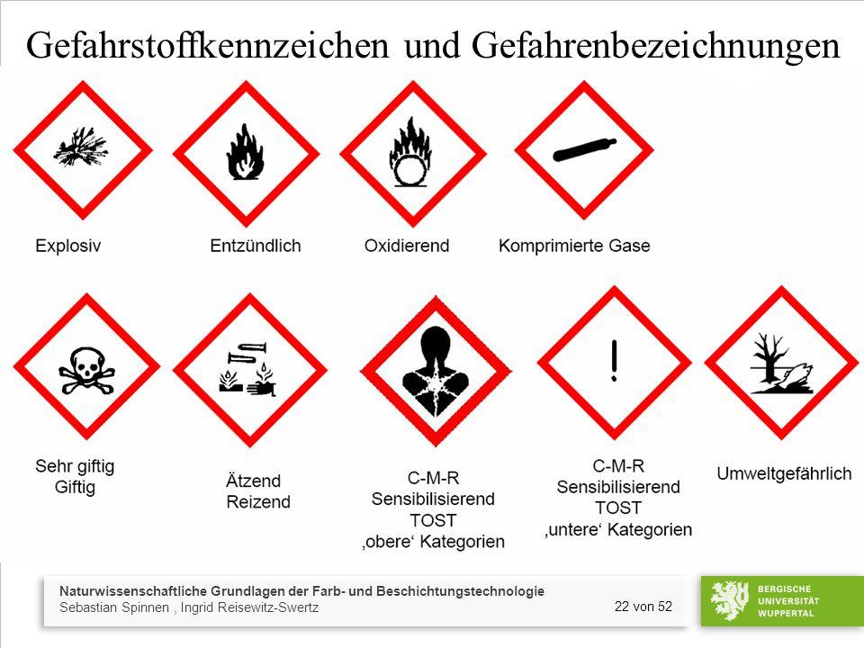 Naturwissenschaftliche Grundlagen der Farb- und Beschichtungstechnologie Sebastian Spinnen, Ingrid Reisewitz-Swertz 22 von 52 Gefahrstoffkennzeichen und Gefahrenbezeichnungen