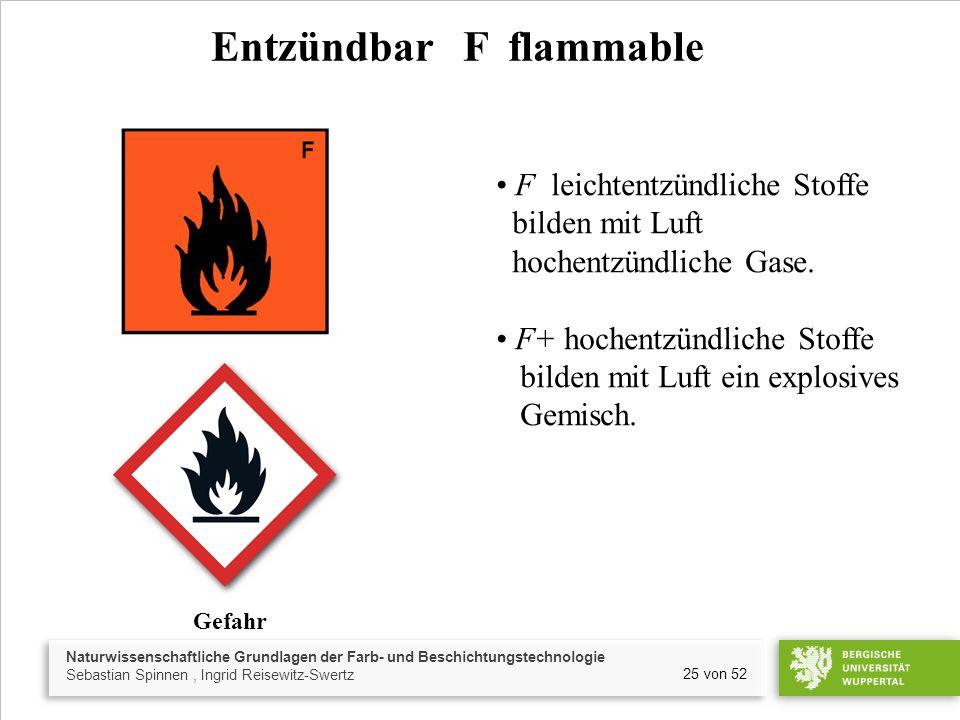 Naturwissenschaftliche Grundlagen der Farb- und Beschichtungstechnologie Sebastian Spinnen, Ingrid Reisewitz-Swertz 25 von 52 Entzündbar F flammable F leichtentzündliche Stoffe bilden mit Luft hochentzündliche Gase.