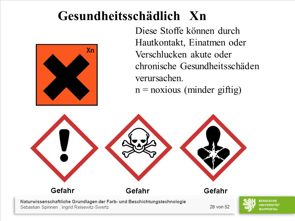 Naturwissenschaftliche Grundlagen der Farb- und Beschichtungstechnologie Sebastian Spinnen, Ingrid Reisewitz-Swertz 28 von 52 Gesundheitsschädlich Xn