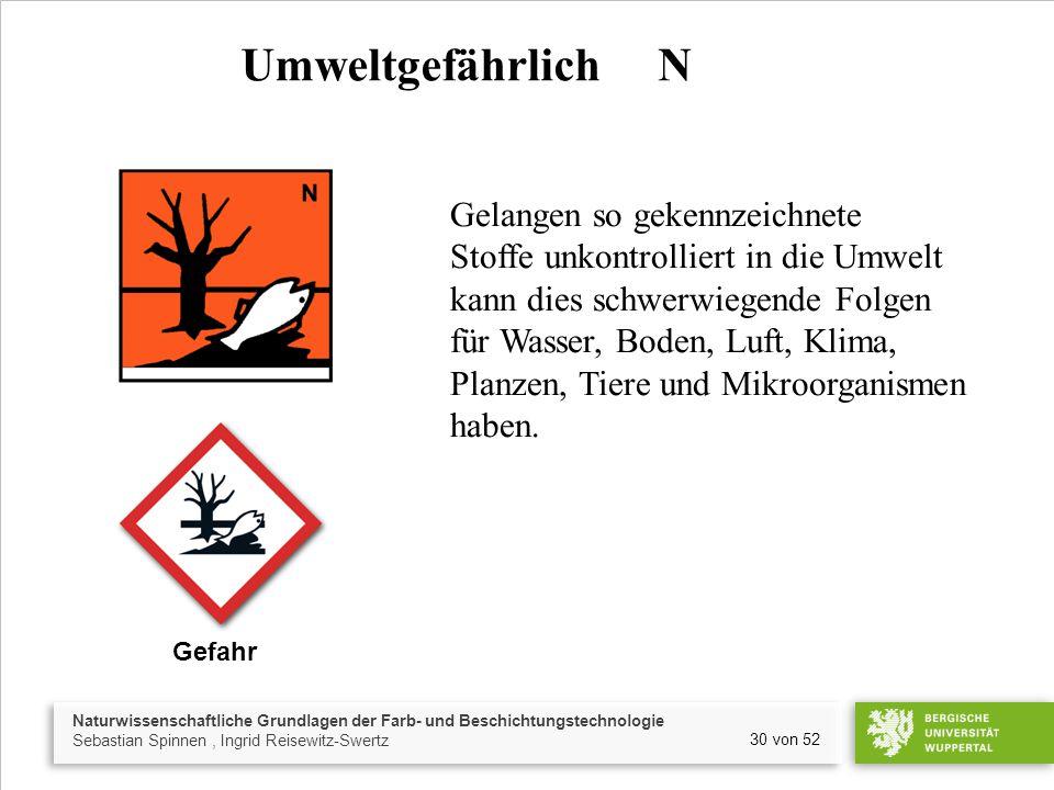 Naturwissenschaftliche Grundlagen der Farb- und Beschichtungstechnologie Sebastian Spinnen, Ingrid Reisewitz-Swertz 30 von 52 Umweltgefährlich N Gelan