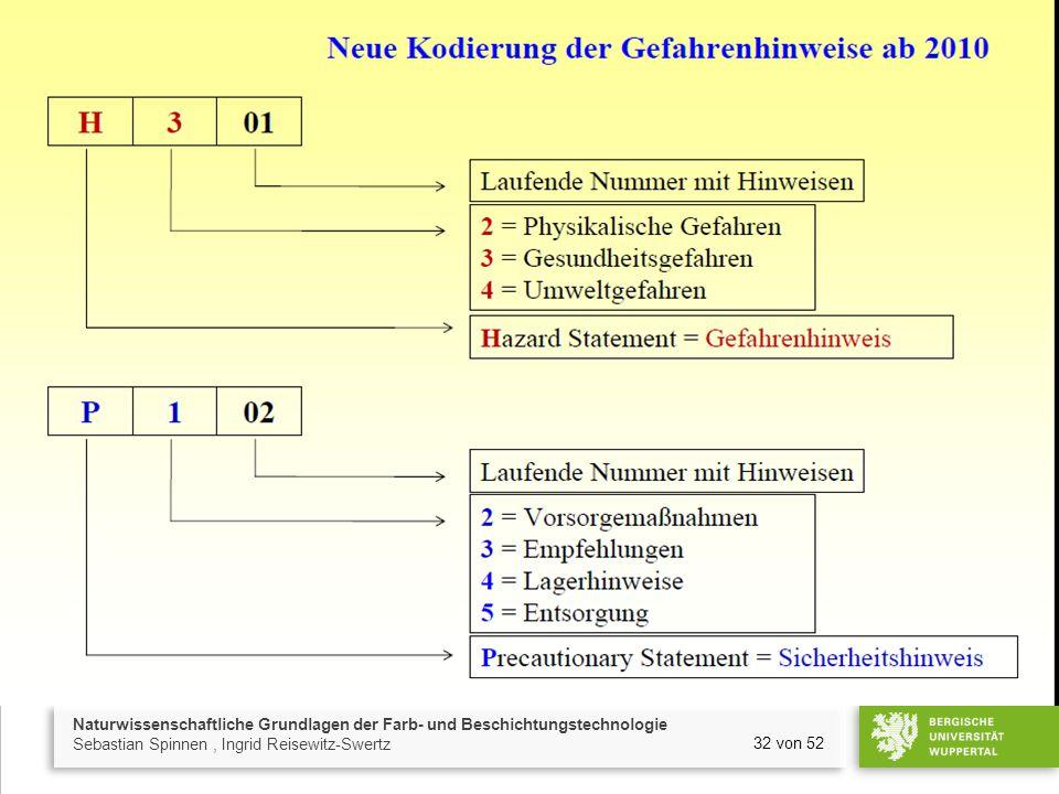 Naturwissenschaftliche Grundlagen der Farb- und Beschichtungstechnologie Sebastian Spinnen, Ingrid Reisewitz-Swertz 32 von 52
