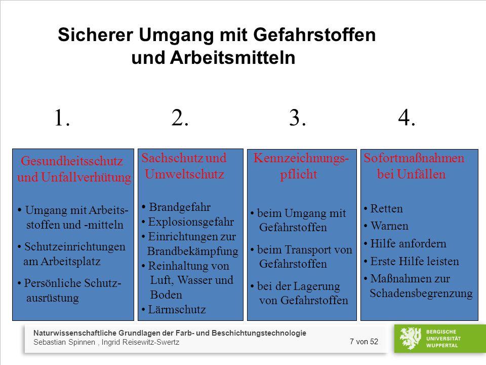 Naturwissenschaftliche Grundlagen der Farb- und Beschichtungstechnologie Sebastian Spinnen, Ingrid Reisewitz-Swertz 8 von 52 Gefahrstoffe sind Stoffe, von denen eine Gesundheitsgefährdung oder ein Umweltschaden ausgehen kann.