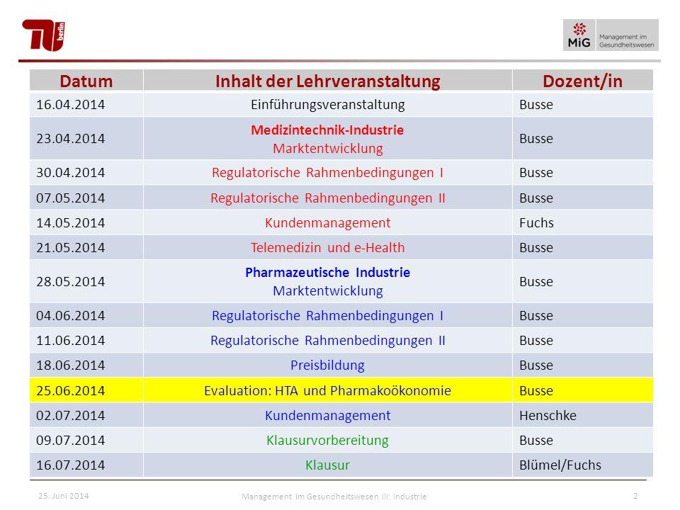 225. Juni 2014Management im Gesundheitswesen III: Industrie DatumInhalt der LehrveranstaltungDozent/in 16.04.2014EinführungsveranstaltungBusse 23.04.2