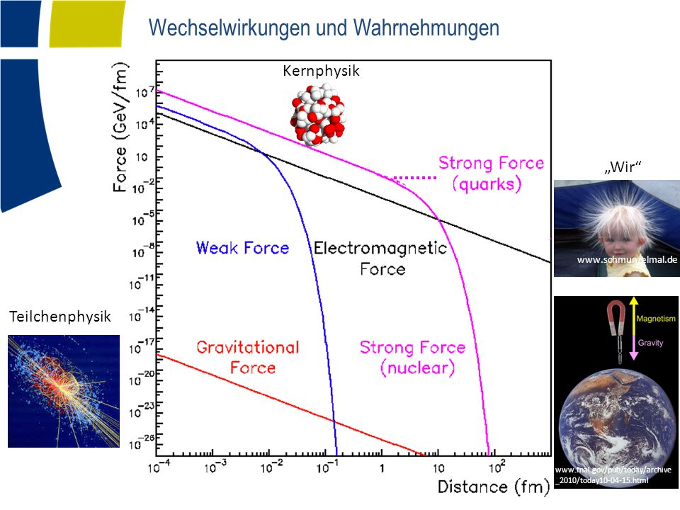 Seit 2013 echte Higgs-Ereignisse in Masterclasses.