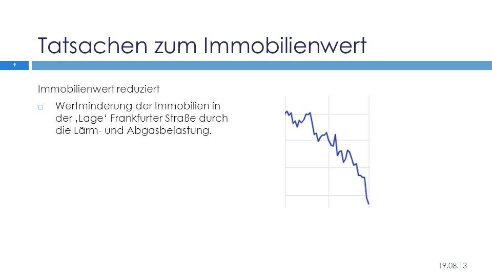 Tatsachen zum Immobilienwert Immobilienwert reduziert  Wertminderung der Immobilien in der 'Lage' Frankfurter Straße durch die Lärm- und Abgasbelastu