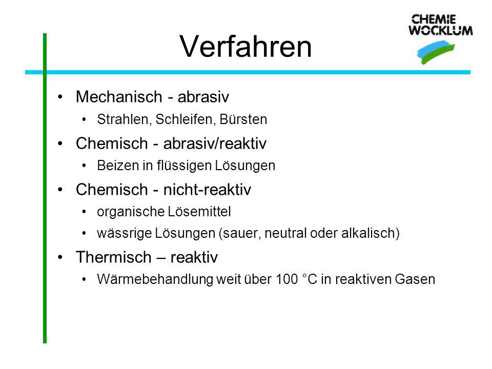 Verfahren Mechanisch - abrasiv Strahlen, Schleifen, Bürsten Chemisch - abrasiv/reaktiv Beizen in flüssigen Lösungen Chemisch - nicht-reaktiv organisch