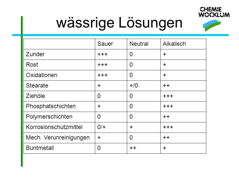 wässrige Lösungen SauerNeutralAlkalisch Zunder+++0+ Rost+++0+ Oxidationen+++0+ Stearate++/0++ Ziehöle00+++ Phosphatschichten+0+++ Polymerschichten00++