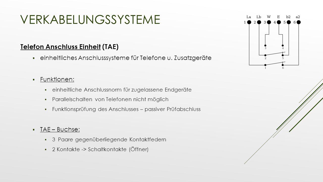 VERKABELUNGSSYSTEME Telefon Anschluss Einheit (TAE)  einheitliches Anschlusssysteme für Telefone u. Zusatzgeräte  Funktionen:  einheitliche Anschlu