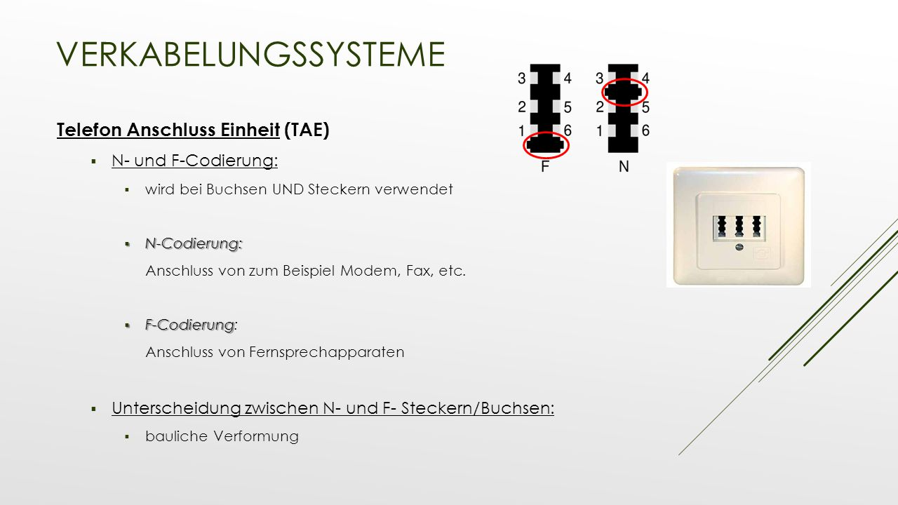 VERKABELUNGSSYSTEME Telefon Anschluss Einheit (TAE)  N- und F-Codierung:  wird bei Buchsen UND Steckern verwendet  N-Codierung: Anschluss von zum B