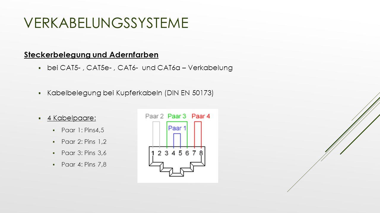 Steckerbelegung und Adernfarben  bei CAT5-, CAT5e-, CAT6- und CAT6a – Verkabelung  Kabelbelegung bei Kupferkabeln (DIN EN 50173)  4 Kabelpaare:  P