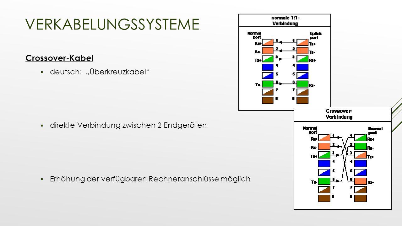 """VERKABELUNGSSYSTEME Crossover-Kabel  deutsch: """"Überkreuzkabel""""  direkte Verbindung zwischen 2 Endgeräten  Erhöhung der verfügbaren Rechneranschlüss"""
