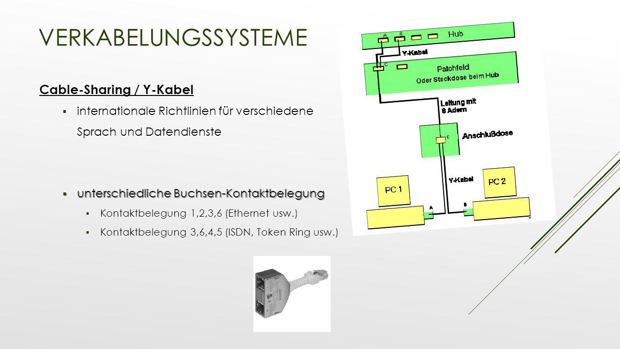 VERKABELUNGSSYSTEME Cable-Sharing / Y-Kabel  internationale Richtlinien für verschiedene Sprach und Datendienste  unterschiedliche Buchsen-Kontaktbe