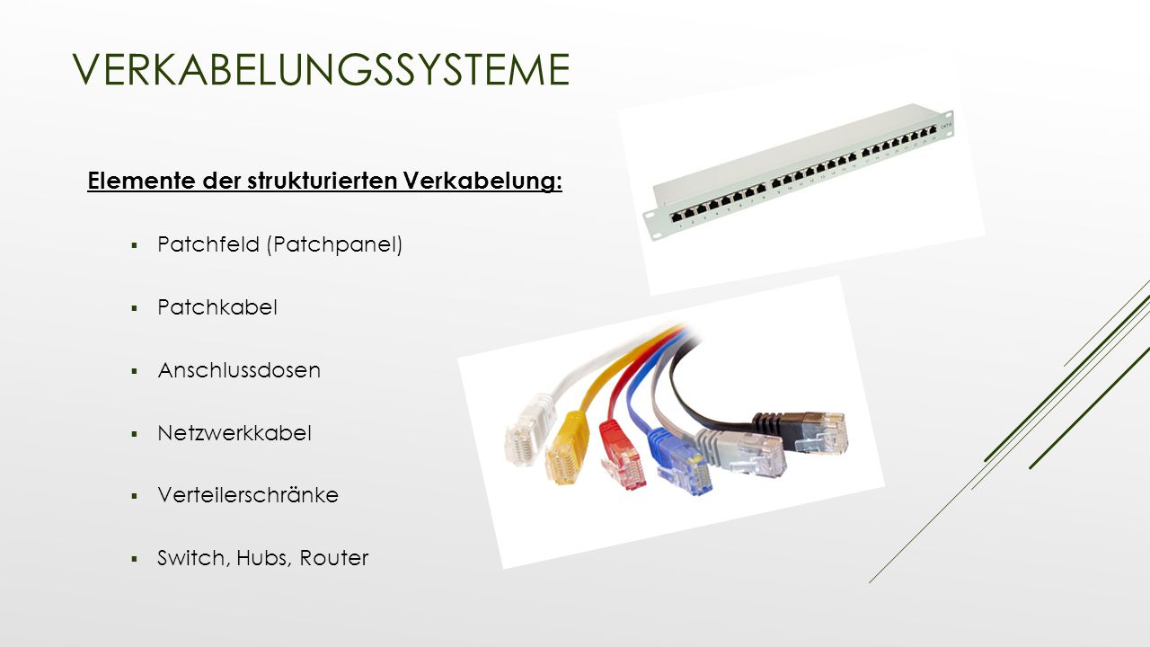 VERKABELUNGSSYSTEME Elemente der strukturierten Verkabelung:  Patchfeld (Patchpanel)  Patchkabel  Anschlussdosen  Netzwerkkabel  Verteilerschränk