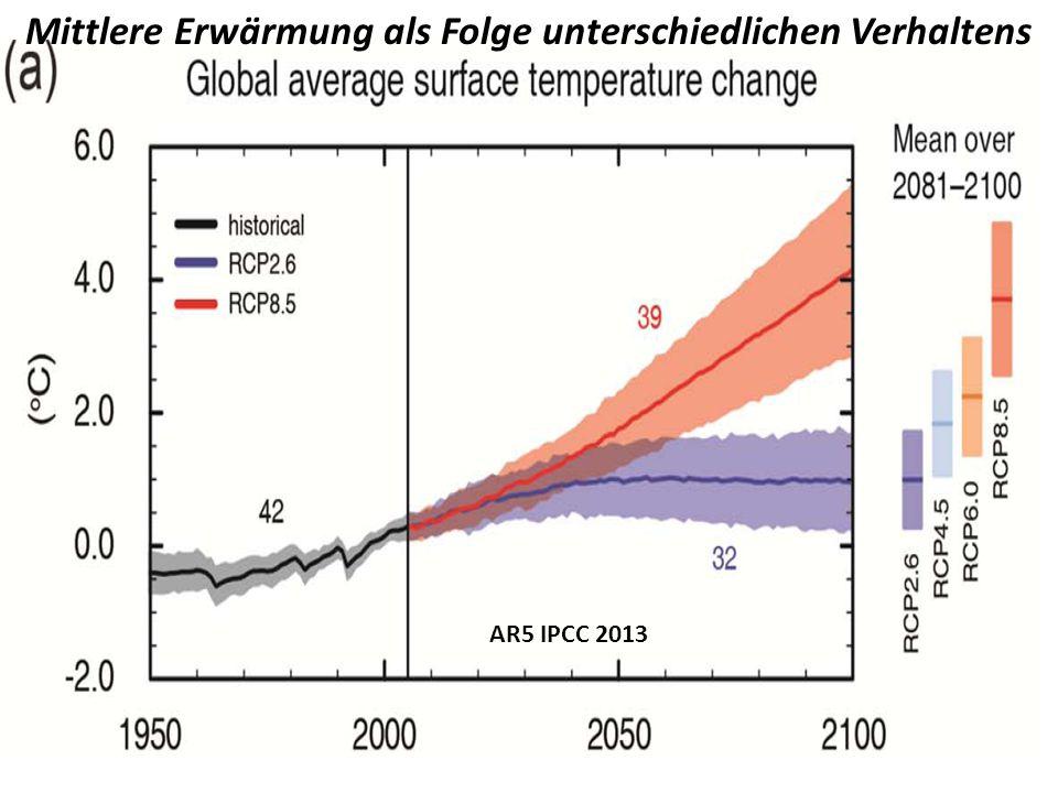 Mittlere Erwärmung als Folge unterschiedlichen Verhaltens AR5 IPCC 2013