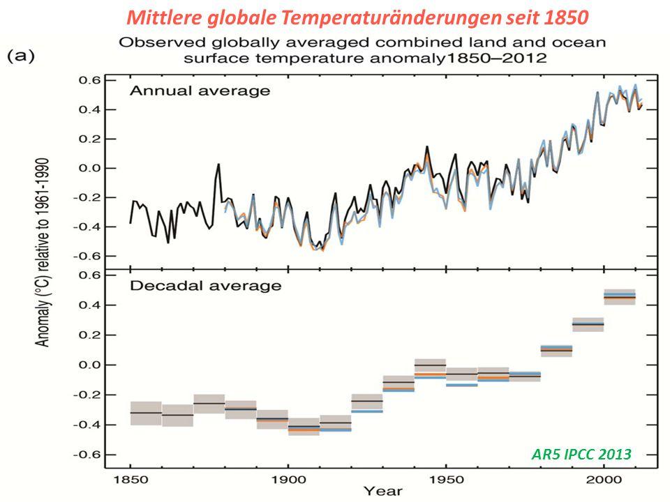 Mittlere globale Temperaturänderungen seit 1850 AR5 IPCC 2013