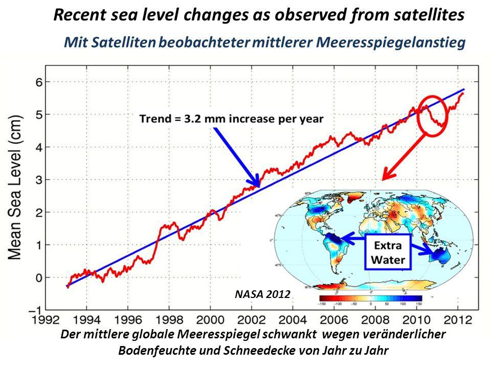 Warum ändert der Mensch das globale Klima rasch.