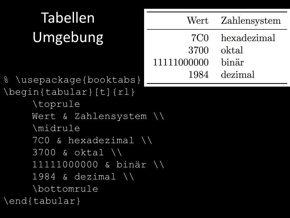 Tabellen Umgebung % \usepackage{booktabs} \begin{tabular}[t]{rl} \toprule Wert & Zahlensystem \\ \midrule 7C0 & hexadezimal \\ 3700 & oktal \\ 11111000000 & binär \\ 1984 & dezimal \\ \bottomrule \end{tabular}