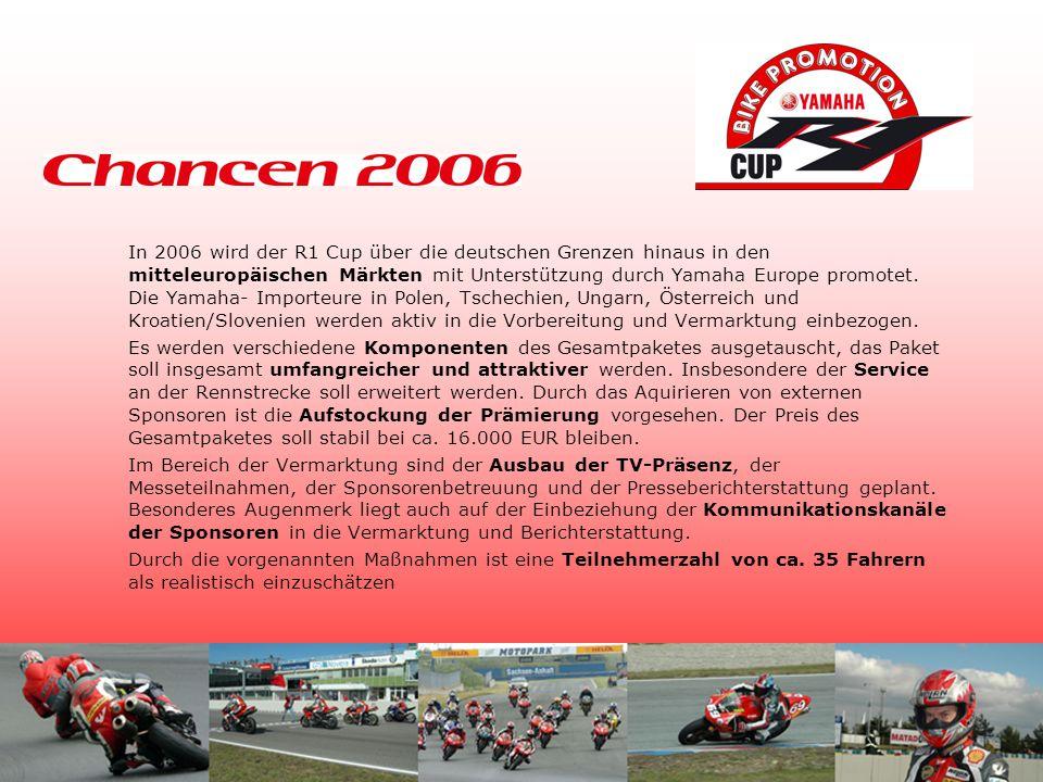 Im Bereich der Printmedien wurde PS Das Sportmotorrad Magazin als Medienpartner gewonnen.