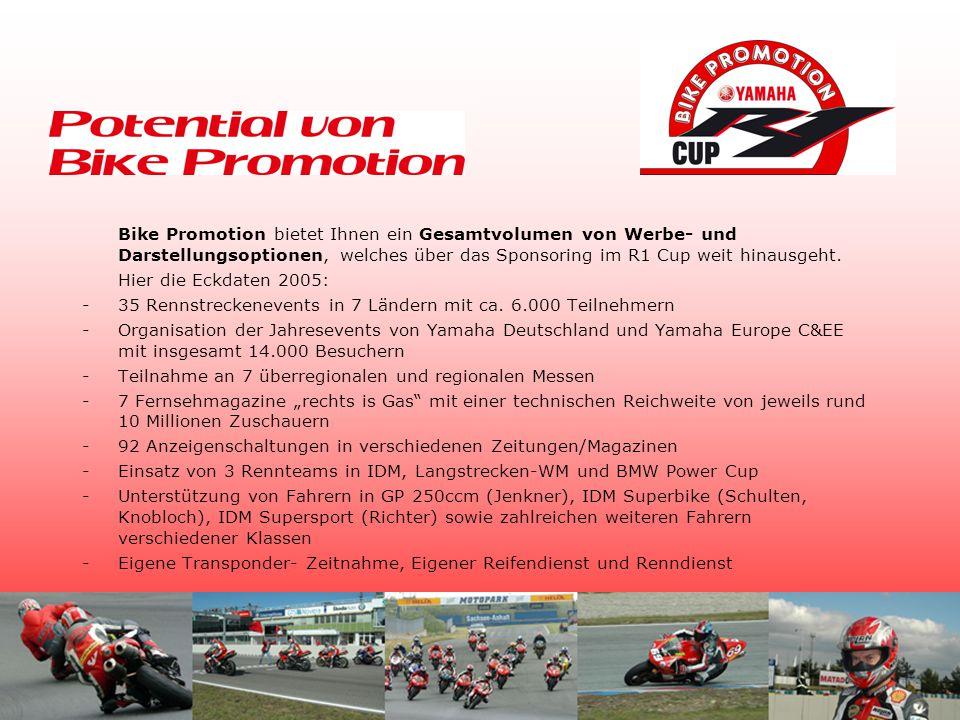 Bike Promotion bietet Ihnen ein Gesamtvolumen von Werbe- und Darstellungsoptionen, welches über das Sponsoring im R1 Cup weit hinausgeht.