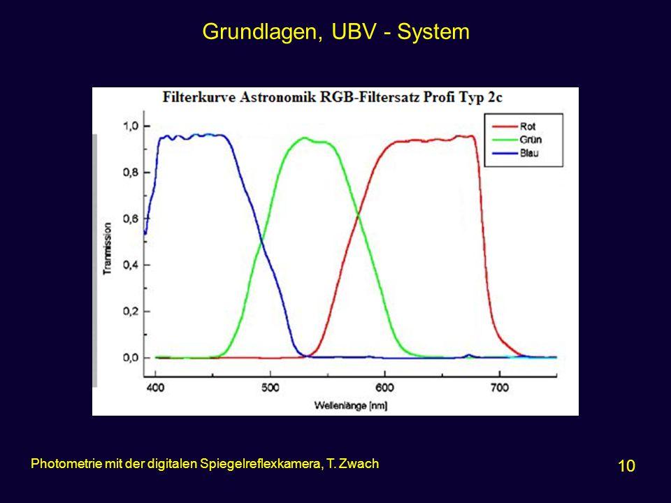 Grundlagen, UBV - System 10 Photometrie mit der digitalen Spiegelreflexkamera, T. Zwach