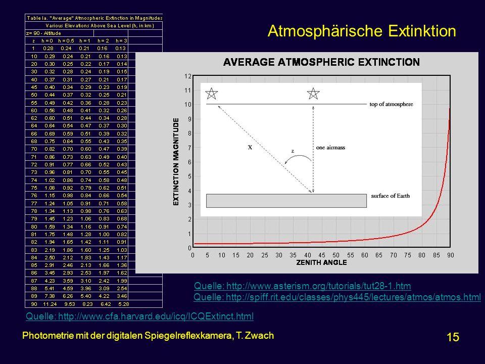 Atmosphärische Extinktion 15 Photometrie mit der digitalen Spiegelreflexkamera, T. Zwach Quelle: http://www.cfa.harvard.edu/icq/ICQExtinct.html Quelle