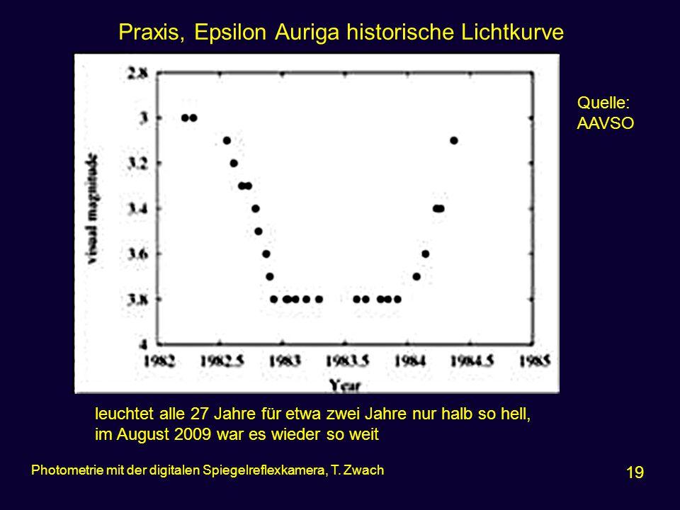 Praxis, Epsilon Auriga historische Lichtkurve 19 Photometrie mit der digitalen Spiegelreflexkamera, T. Zwach Quelle: AAVSO leuchtet alle 27 Jahre für