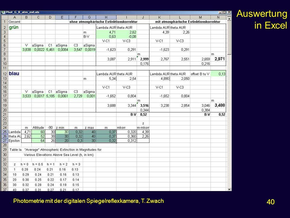 Auswertung in Excel 40 Photometrie mit der digitalen Spiegelreflexkamera, T. Zwach