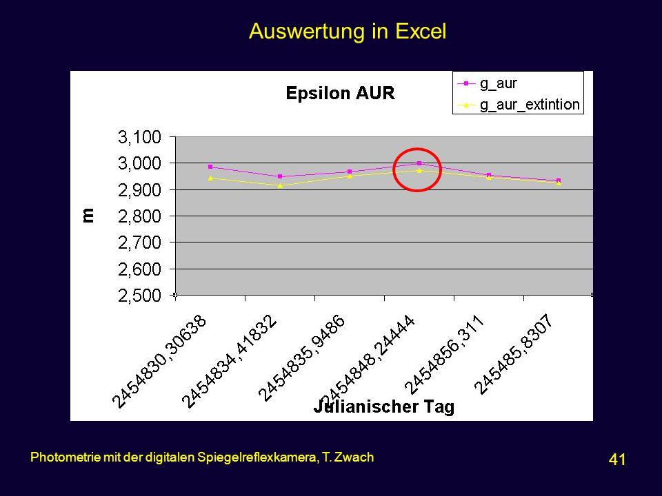 Auswertung in Excel 41 Photometrie mit der digitalen Spiegelreflexkamera, T. Zwach