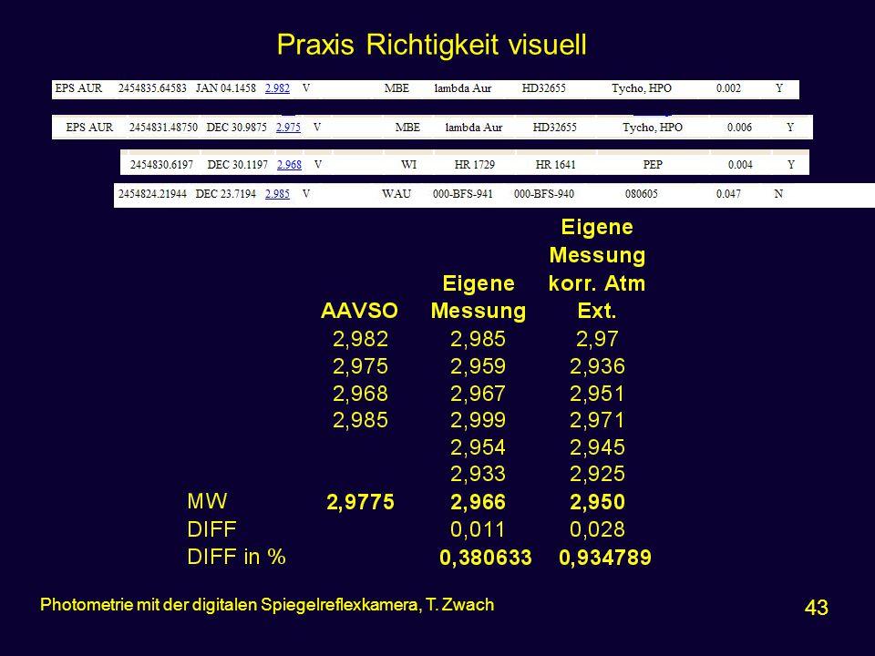 Praxis Richtigkeit visuell 43 Photometrie mit der digitalen Spiegelreflexkamera, T. Zwach