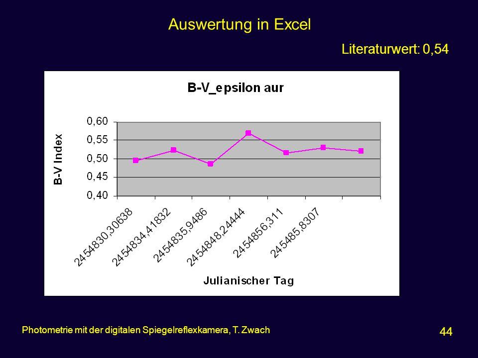 Auswertung in Excel 44 Photometrie mit der digitalen Spiegelreflexkamera, T. Zwach Literaturwert: 0,54