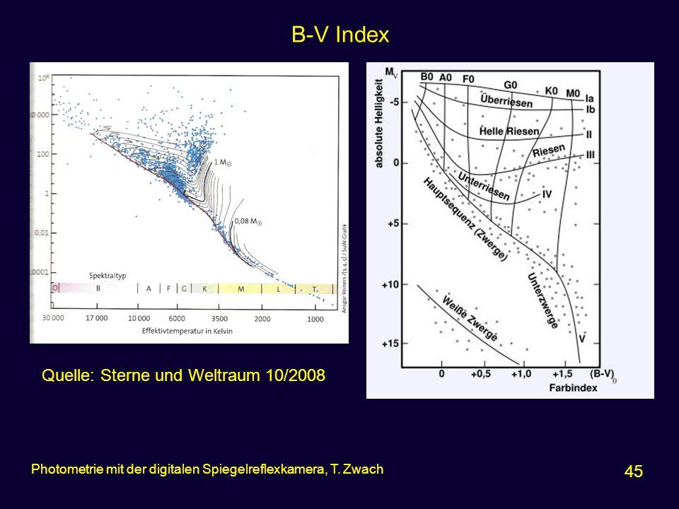 B-V Index 45 Photometrie mit der digitalen Spiegelreflexkamera, T. Zwach Quelle: Sterne und Weltraum 10/2008