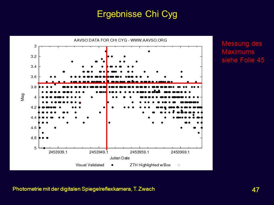Ergebnisse Chi Cyg 47 Photometrie mit der digitalen Spiegelreflexkamera, T. Zwach Messung des Maximums siehe Folie 45
