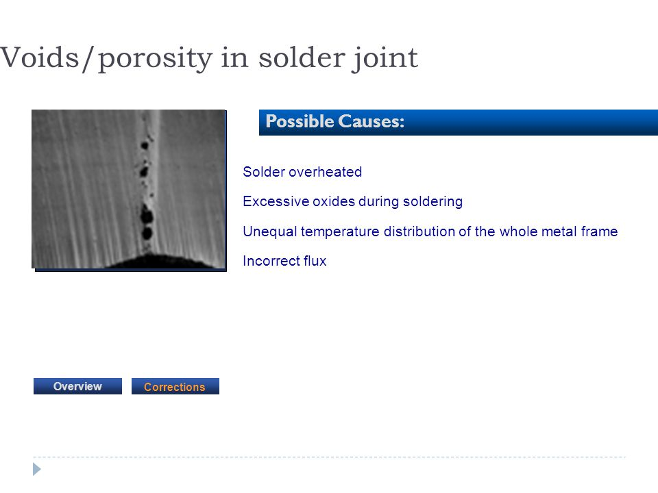Solder overheated Excessive oxides during soldering Unequal temperature distribution of the whole metal frame Incorrect flux Voids/porosity in solder