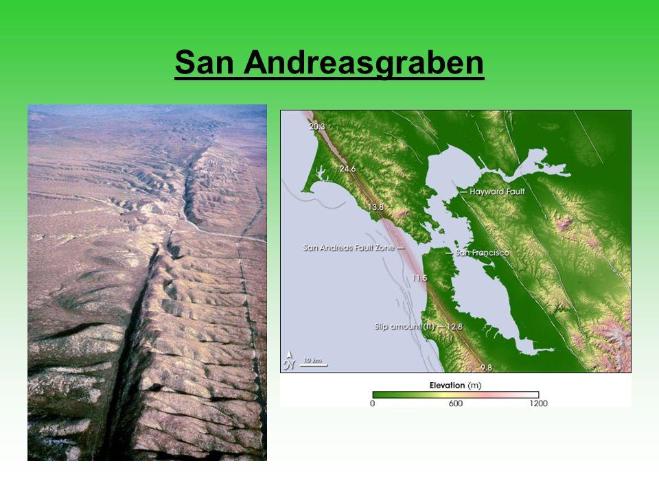 San Andreasgraben