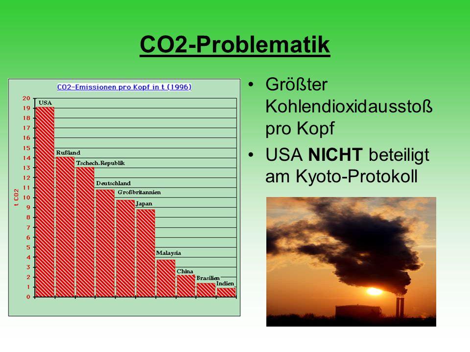 CO2-Problematik Größter Kohlendioxidausstoß pro Kopf USA NICHT beteiligt am Kyoto-Protokoll