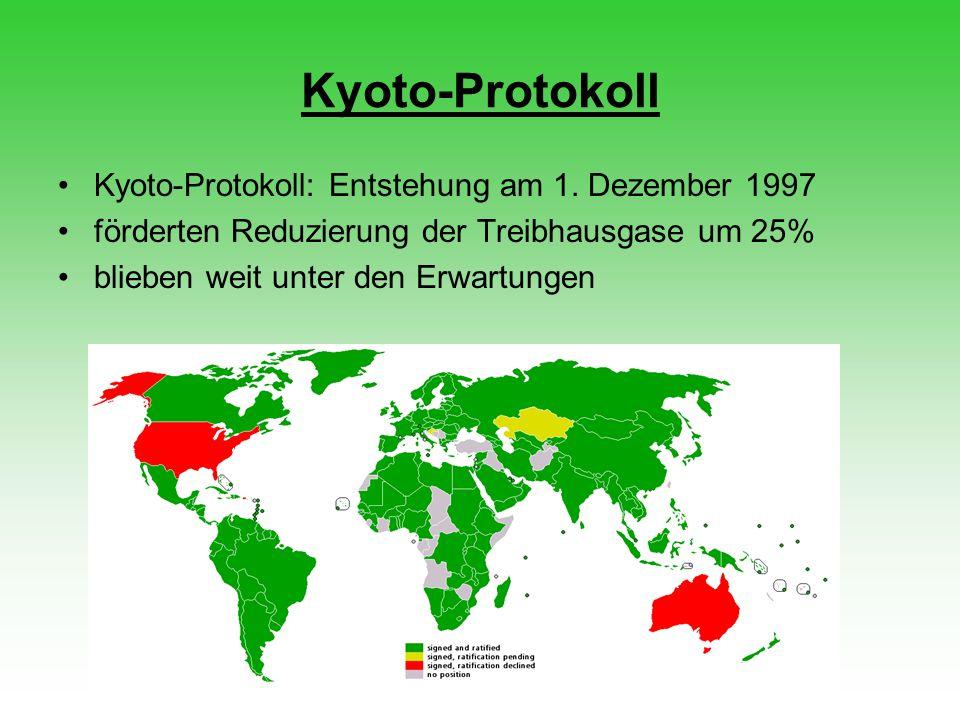 Kyoto-Protokoll Kyoto-Protokoll: Entstehung am 1. Dezember 1997 förderten Reduzierung der Treibhausgase um 25% blieben weit unter den Erwartungen