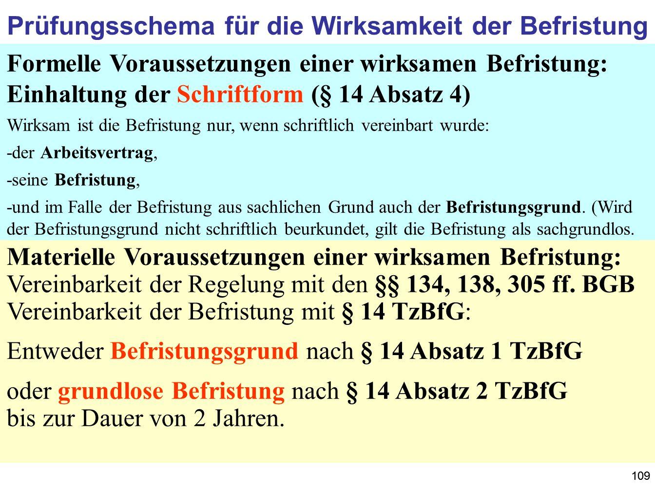 109 Prüfungsschema für die Wirksamkeit der Befristung Formelle Voraussetzungen einer wirksamen Befristung: Einhaltung der Schriftform (§ 14 Absatz 4)